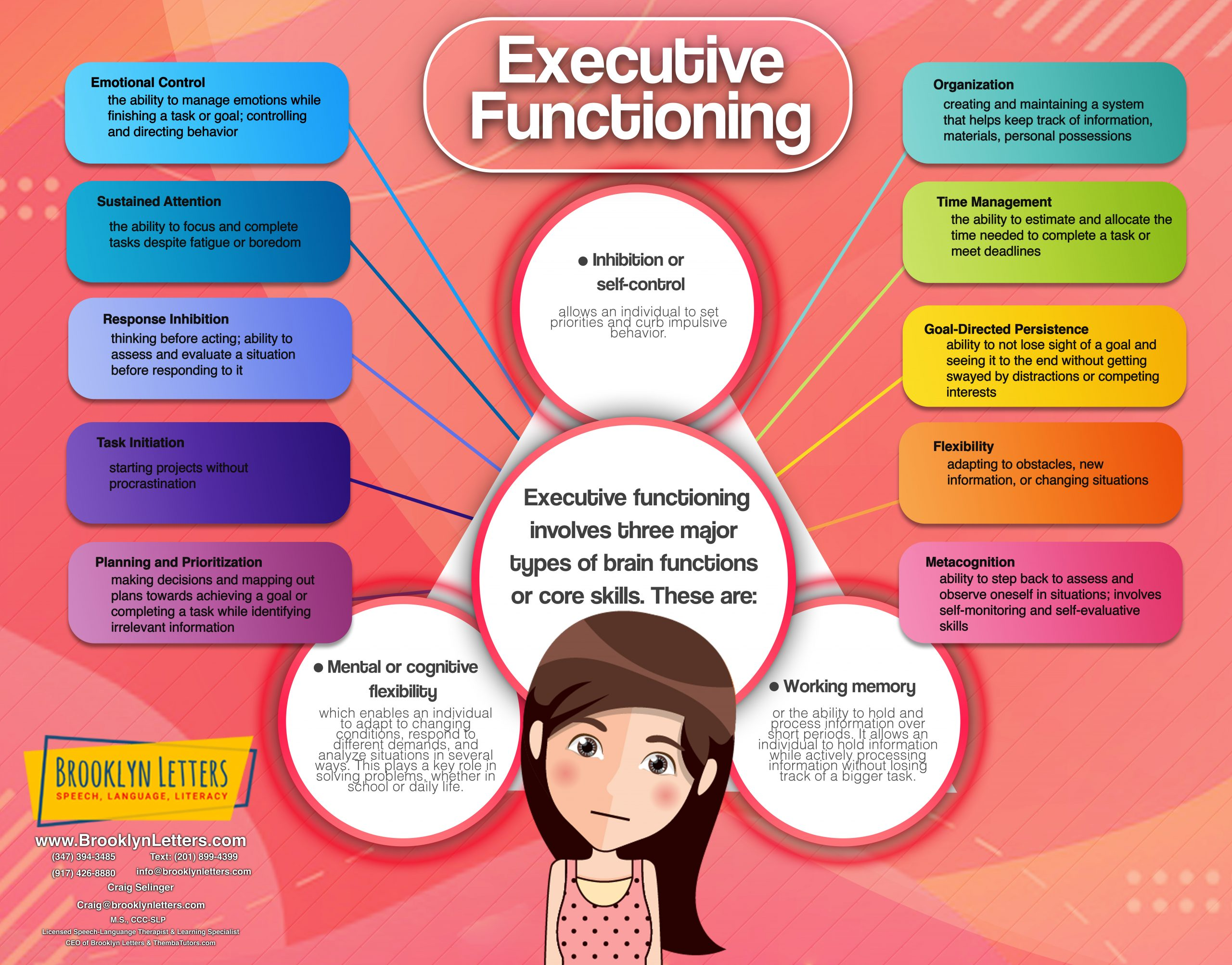 What is Executive Functioning? Here's What You Need to Know, Brooklyn Letters