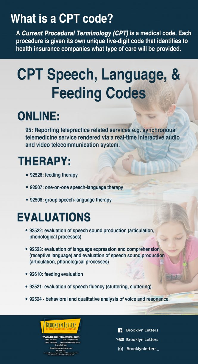 Speech & Language & Feeding Evaluations, Brooklyn Letters
